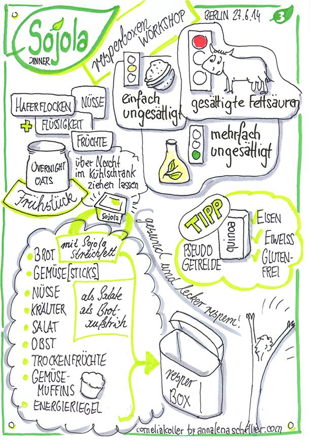 Sojola_Vesperboxen_Workshop3