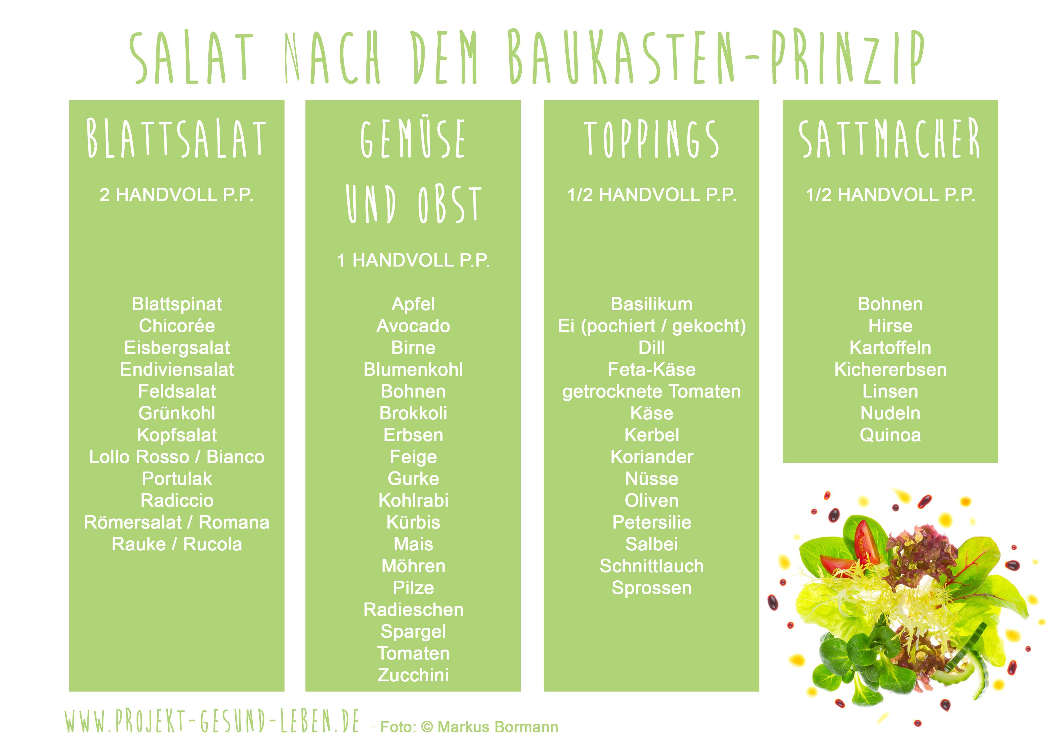 Salat nach dem Baukasten-Prinzip