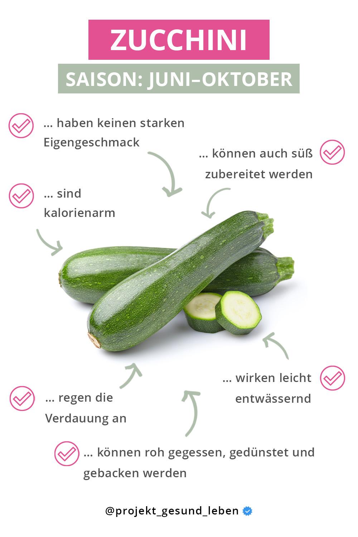 Pinterest Warenkunde Zucchini