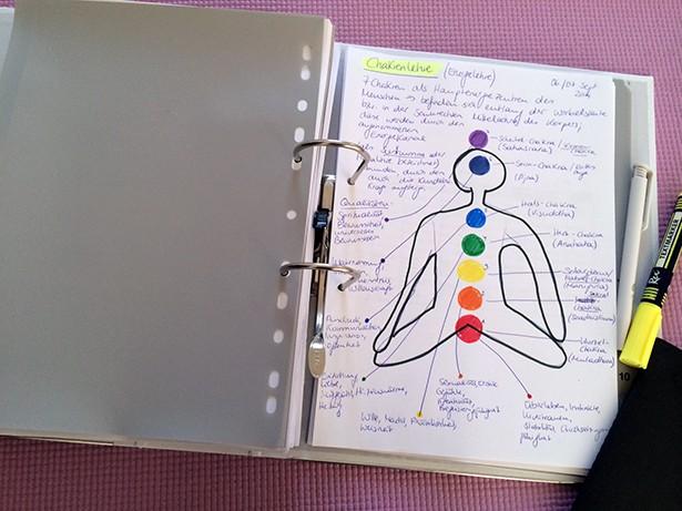 Yoga Ausbildung Teil4 1