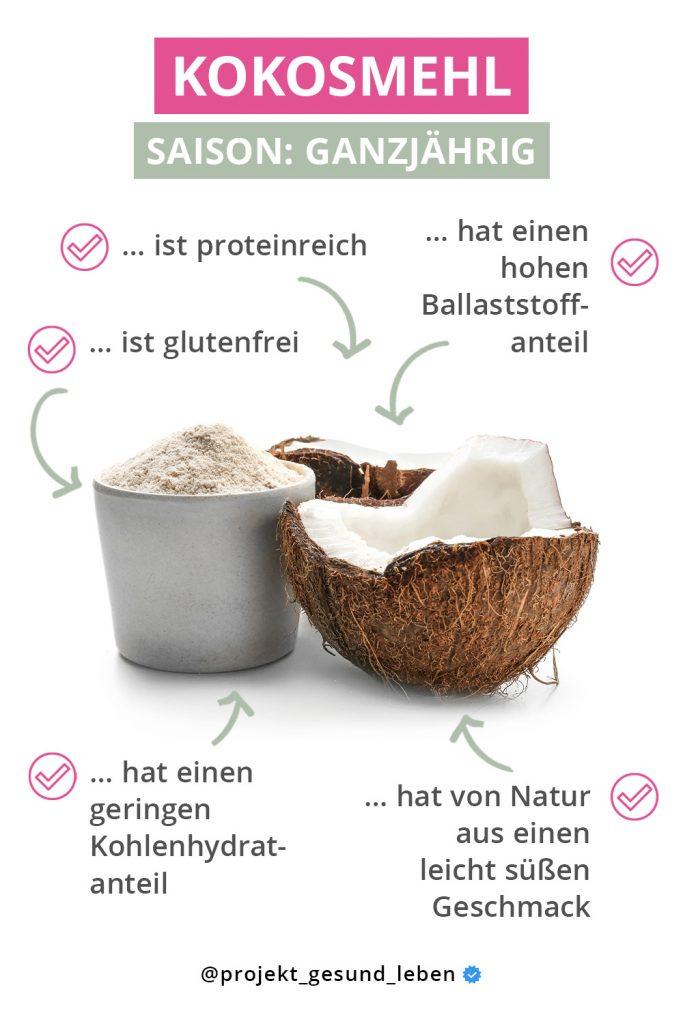 Kokosmehl Pinterest Warenkunde
